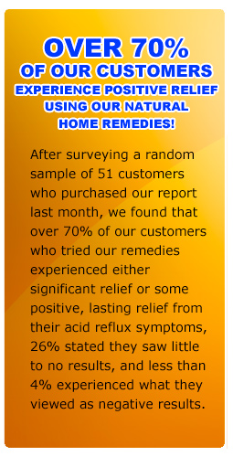 Over 70% of our customers experience positive relief using our natural home remedies!